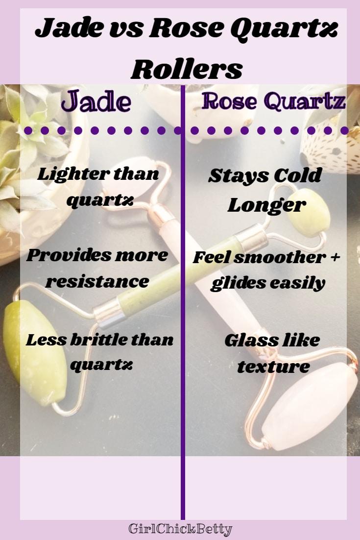 Jade vs Rose Quartz Gua Sha and Facial Rollers