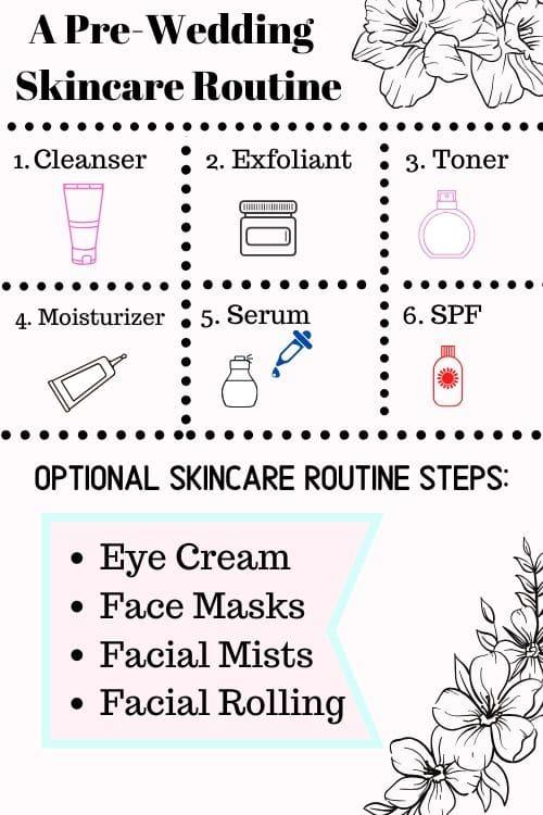 A Pre-Wedding Skincare Routine